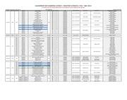 calendrier des examens mai 2013 luminy