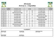 Fichier PDF finales poule a 5 equipes street tour 2013