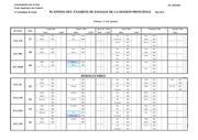 planning des examens de passage de la session principale 1lmdmai13