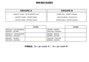 Fichier PDF doubledames
