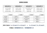Fichier PDF simpledames