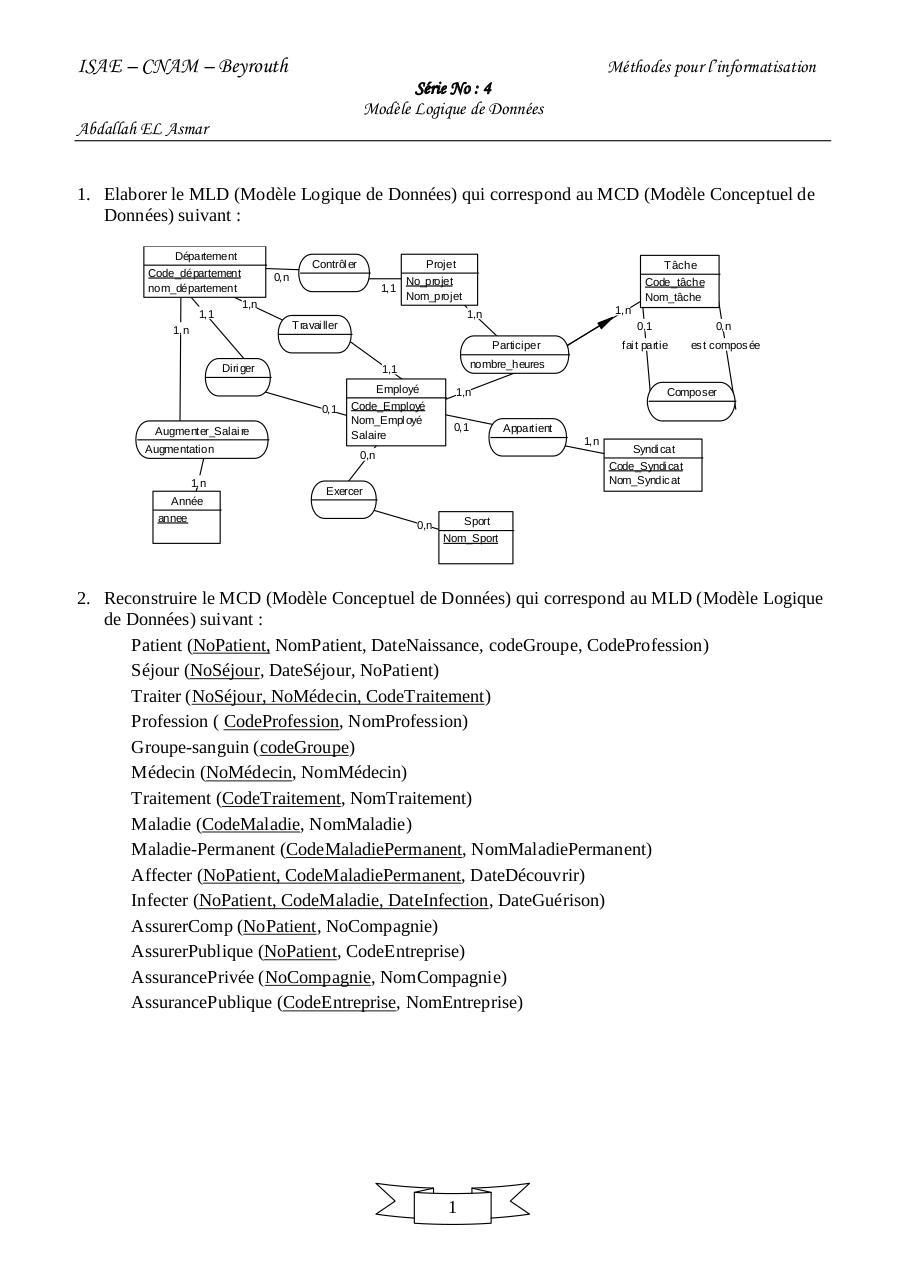 MLD - Modèle logique de données par Abdallah EL Asmar - serie4-MLD.pdf - Fichier PDF