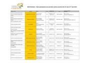 midi pyrenees sites participants jpo 2013 unicem