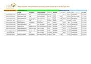 Fichier PDF poitou charentes sites participants jpo 2013 unicem v2