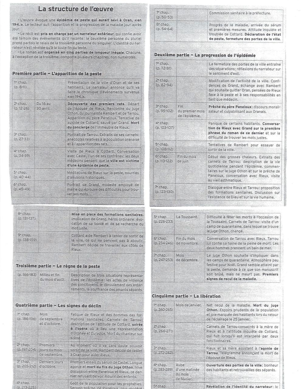 Aperçu du document aide a la comprehension de l'oeuvre.PDF - page 1/1