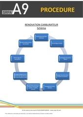 Fichier PDF 20130510 procedure renov carburateur schema
