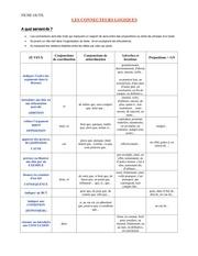 Fichier PDF outil connecteurs logiques