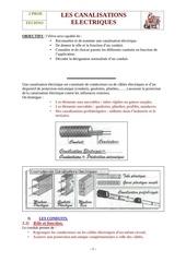 canalisation electriques