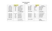horaire des examens officiel
