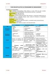 Fichier PDF fiche recapitulative du programme de management