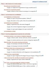 Fichier PDF liste des croquis du bac 2