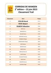 classement trail 2013