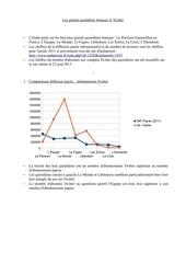 Fichier PDF les grands quotidiens francais et twitter