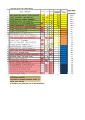 classement general de la bzh cup 2013 1