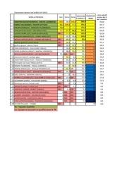 classement general de la bzh cup 2013