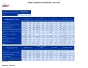 listeamf opcvm 28 02 2011