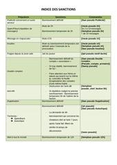 Fichier PDF outils a la moderation par nirvana