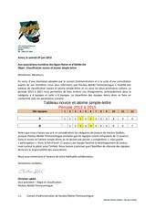 Fichier PDF lettre tableau novice et atome 2013 2015