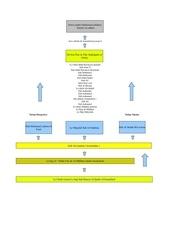 Fichier PDF chaine de transmission