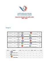 gcc champions league 2012 2013