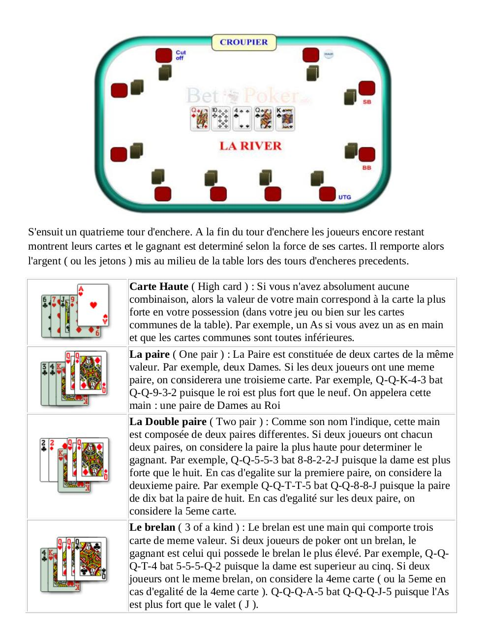 Regles du jeu poker holdem