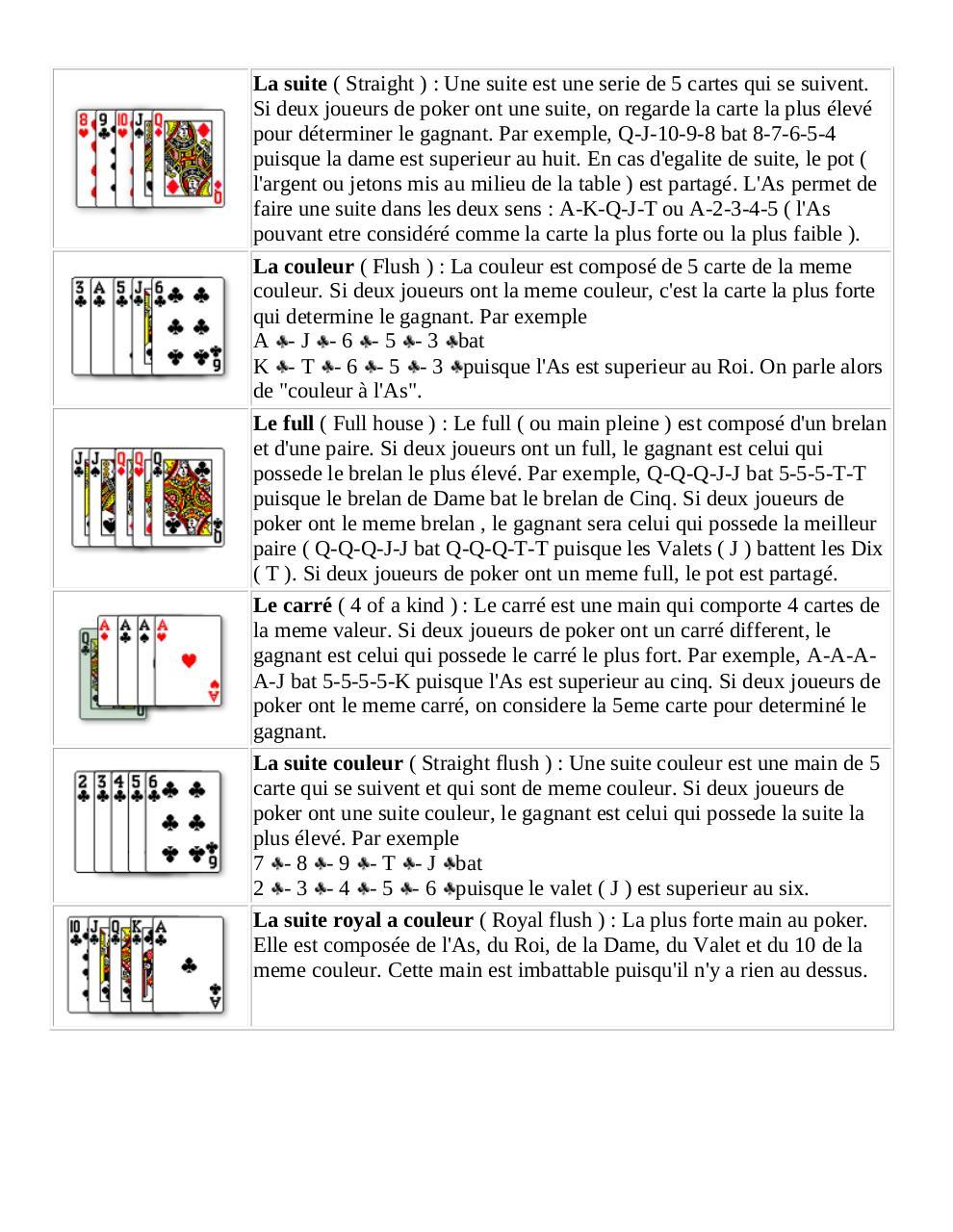 aper u du fichier r gles du jeu du poker texas page 5 5. Black Bedroom Furniture Sets. Home Design Ideas