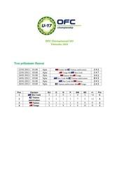 ofc championnat u17 2013
