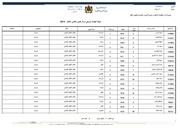 res affectation sortants centre inspecteurs 2013 rectifi