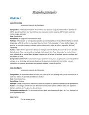 Fichier PDF race