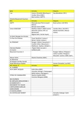 Fichier PDF transfert feminines