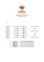 Fichier PDF uefa u17 championship men 2013