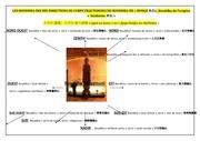 Fichier PDF bouddha des dix directions du corps fractionne