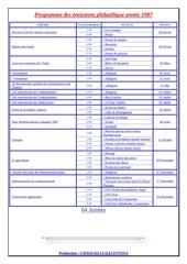 programme des emissions philatelique annee 1987