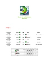 fifa coupe des confederations 2013