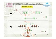 Fichier PDF mol paesch6