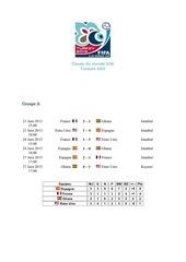 fifa coupe du monde u20 2013
