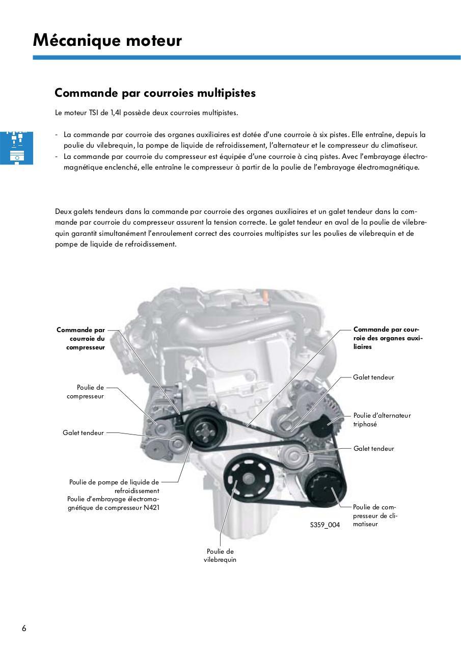 ssp359 le moteur tsi de 1 4l double suralimentation par vsq 1 ssp 359 le moteur tsi de 1 4l. Black Bedroom Furniture Sets. Home Design Ideas