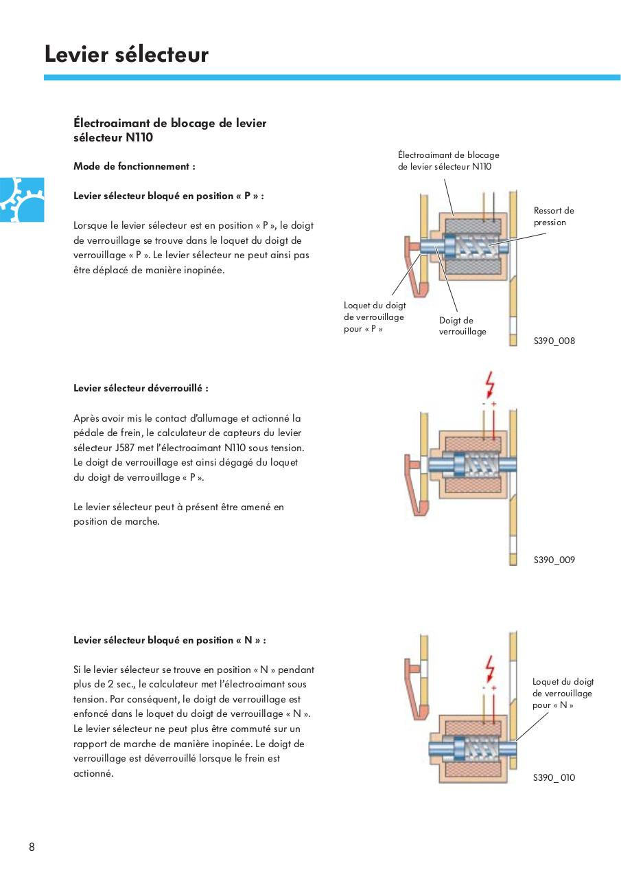 aper u du fichier ssp 390 la bo te dsg double embrayage 7 rapports pdf page 8 76. Black Bedroom Furniture Sets. Home Design Ideas