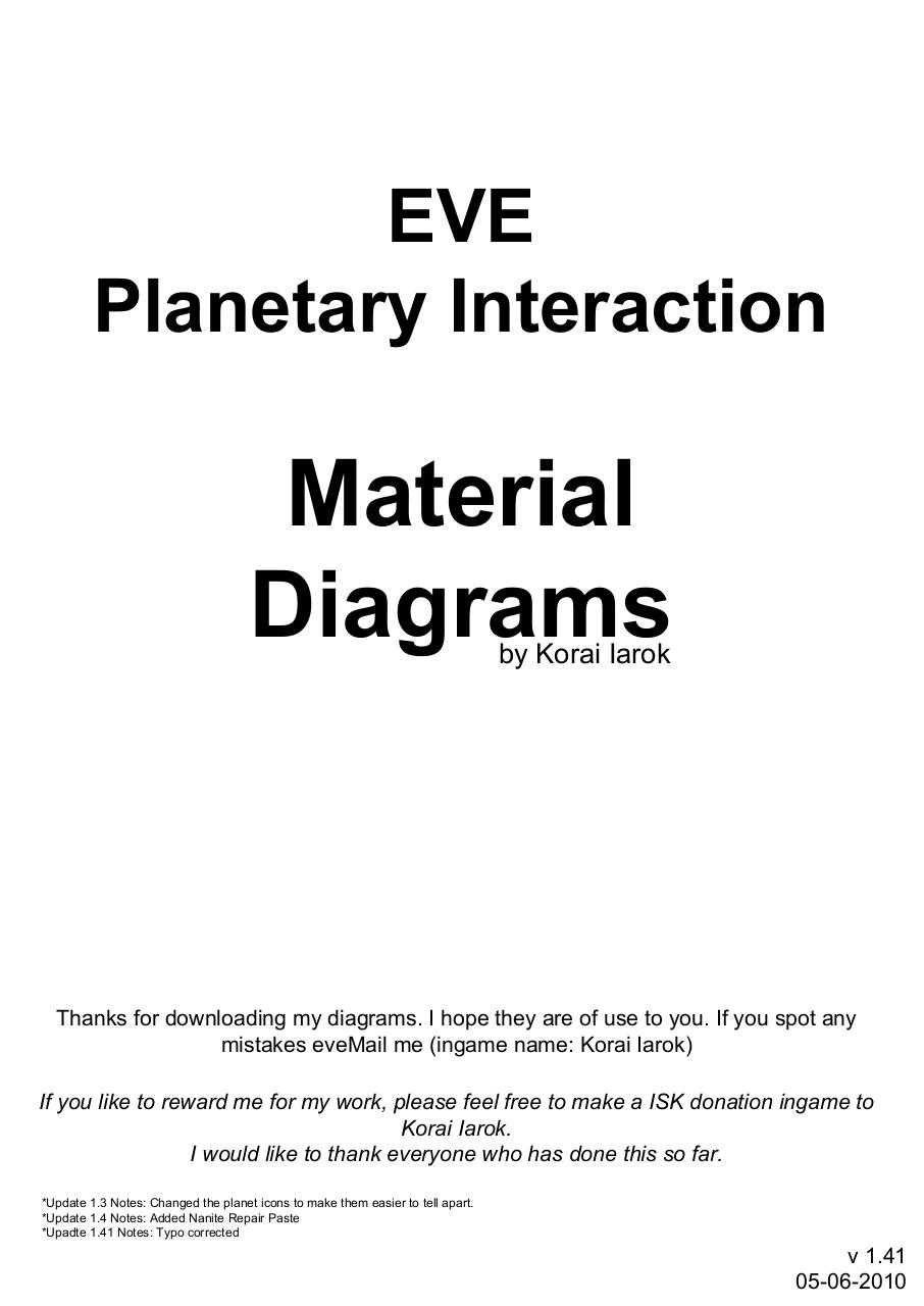 Aperçu du document Eve_PI_Diagrams_v1_4.pdf - page 1/6