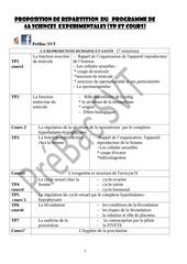Fichier PDF 4a sc exp 2