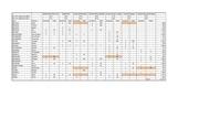 Fichier PDF commande adherents 2013 1