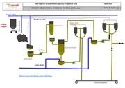 Fichier PDF unite de cyclonage des phosphats