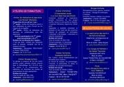 Fichier PDF plaquette ateliers crad verso