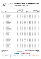 roa cm2013 results 23 ans