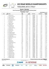 roa cm2013 resultsfemmes juniors tt wj
