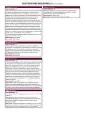 les pouvoirs des runes page 6