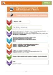 Fichier PDF potentiels de repos et d action