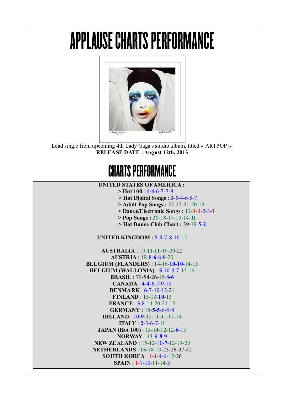 Applause Charts Performance - 09.28.13.pdf - page 1/5
