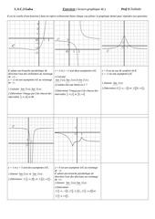 Fichier PDF lecture graphique de limite 1