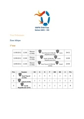 uafa club cup 2012 2013